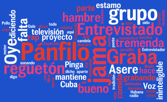 Panfilo on WORDLE